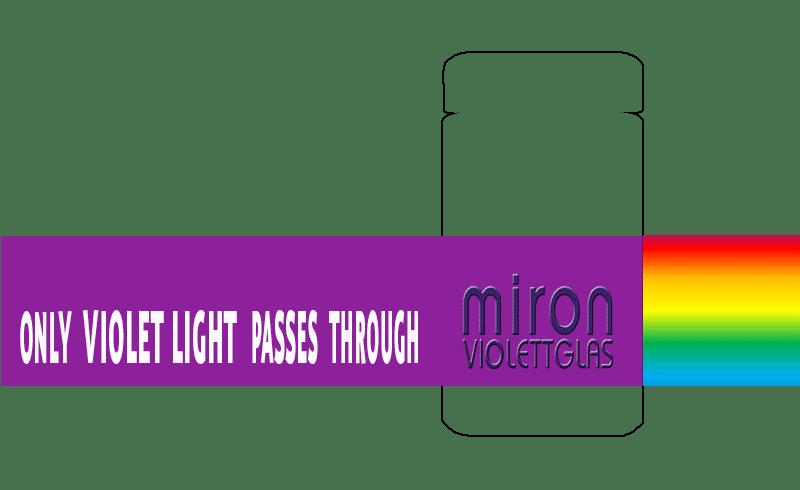violet glas duurzame verpakking